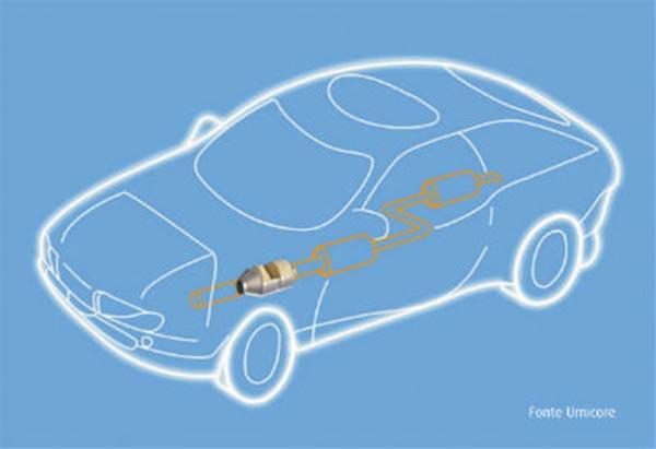 Luz acesa no painel pode sinalizar excesso de emissões poluentes